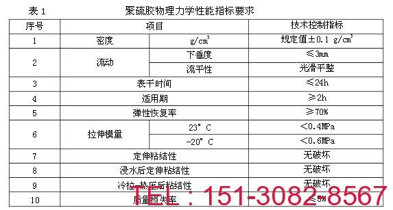 科运良品PS852双组份聚硫密封胶 (非下垂型、自流平型)产品现货3