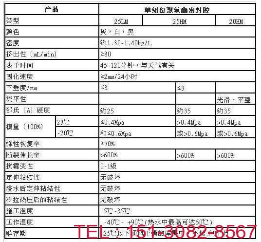 聚氨酯遇水膨胀止水胶600ml750g执行标准JG312-2011